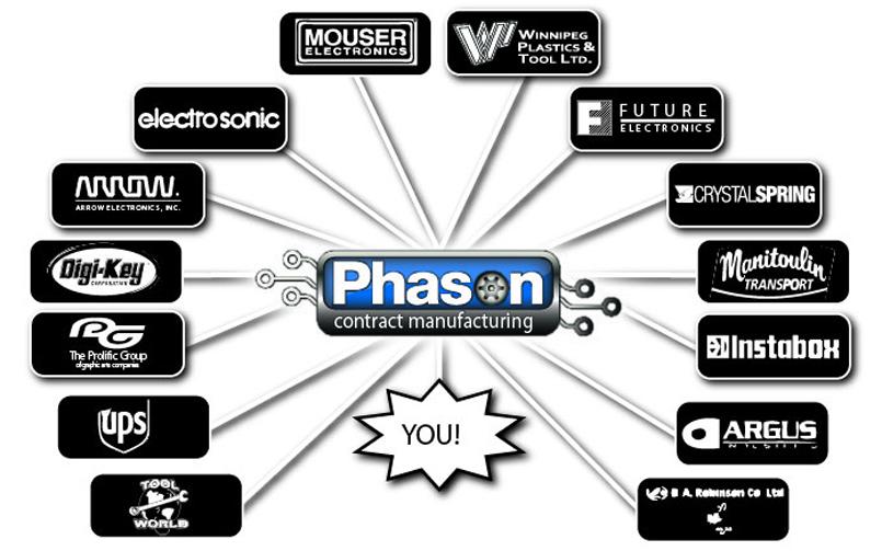 phason vendors